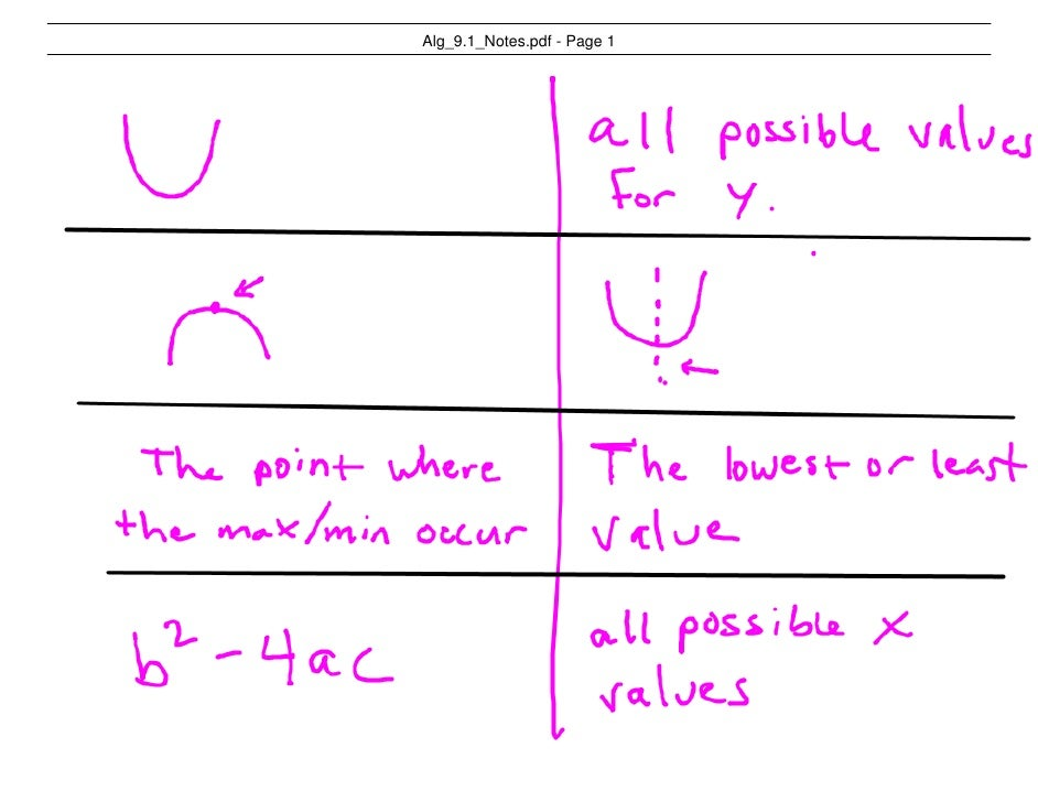 Alg 9.1 Notes Quadratics