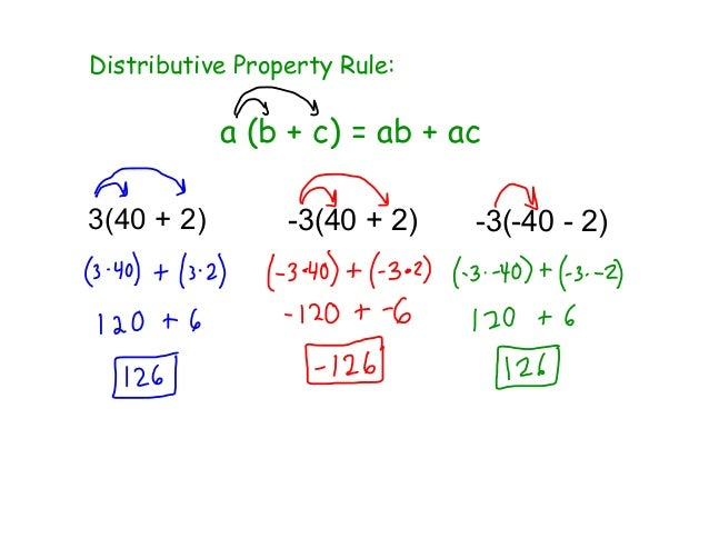 distributive property What is the distributive property how do we use the distributiv property  correctly what rules do we need to take into account when solving a term like x( a+b.