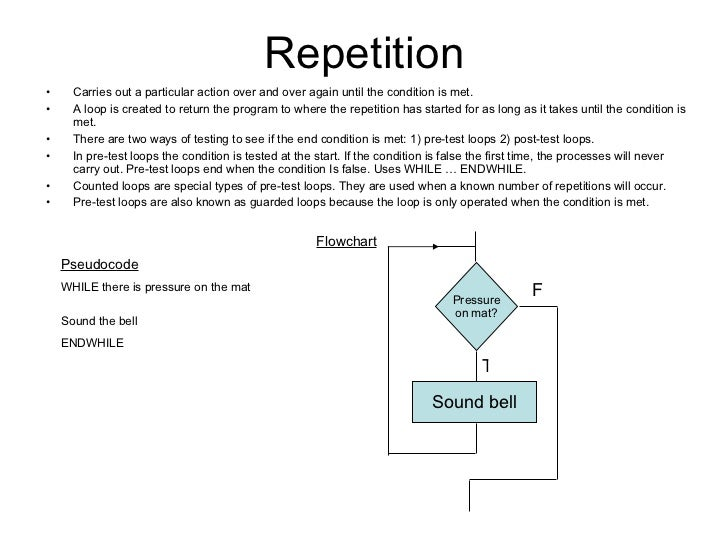 the usefulness of selection and repetition Selection and repetition control structures prepare a 3 to4 page paper that addresses the following- selection control structures explain how selection control structures increase the usefulness and.