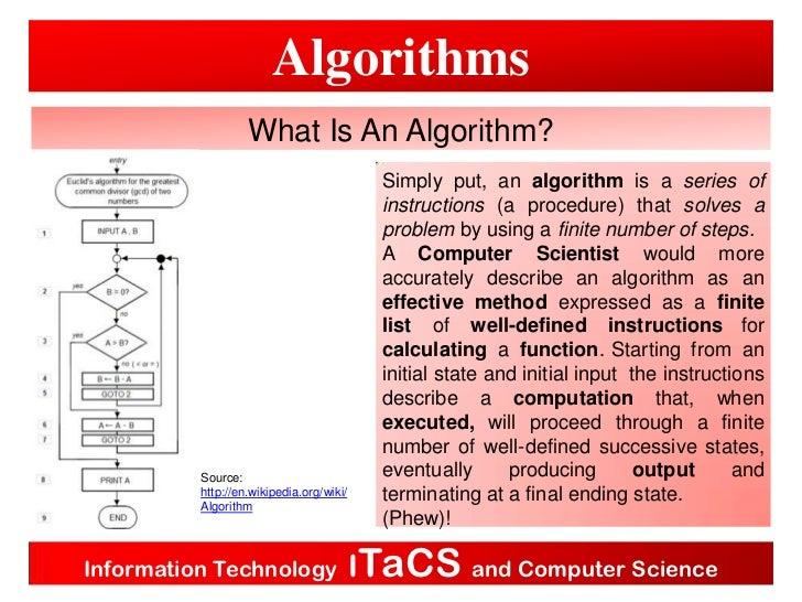 Algorithm itabq