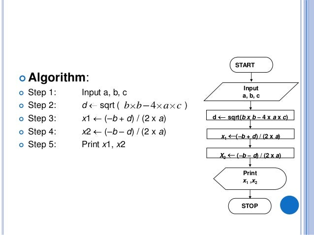 Explain Line Drawing Algorithm With An Example : Algorithms and flowcharts