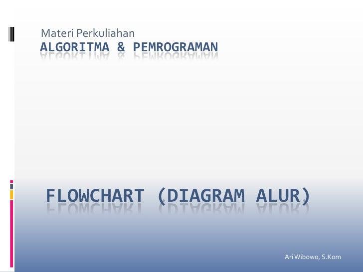 Materi Perkuliahan<br />Algoritma & Pemrograman<br />Flowchart (Diagram Alur)<br />Ari Wibowo, S.Kom<br />