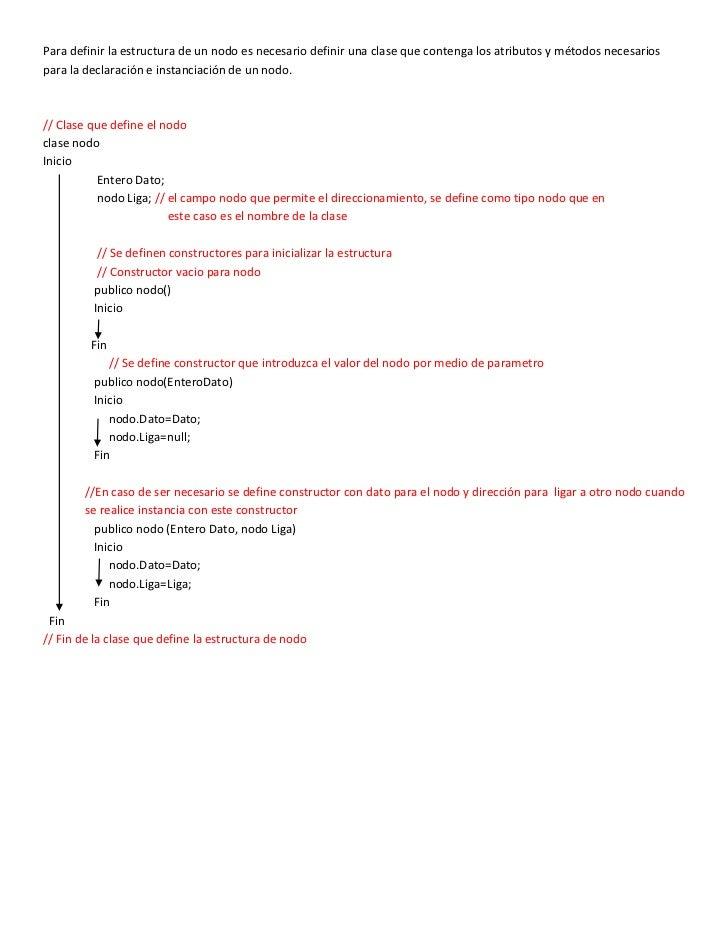 Para definir la estructura de un nodo es necesario definir una clase que contenga los atributos y métodos necesariospara l...