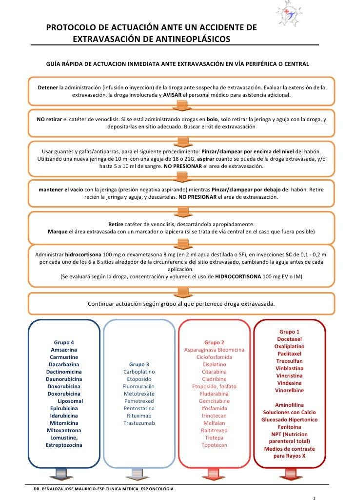 Protocolo de actuación ante extravasación de antineoplásicos
