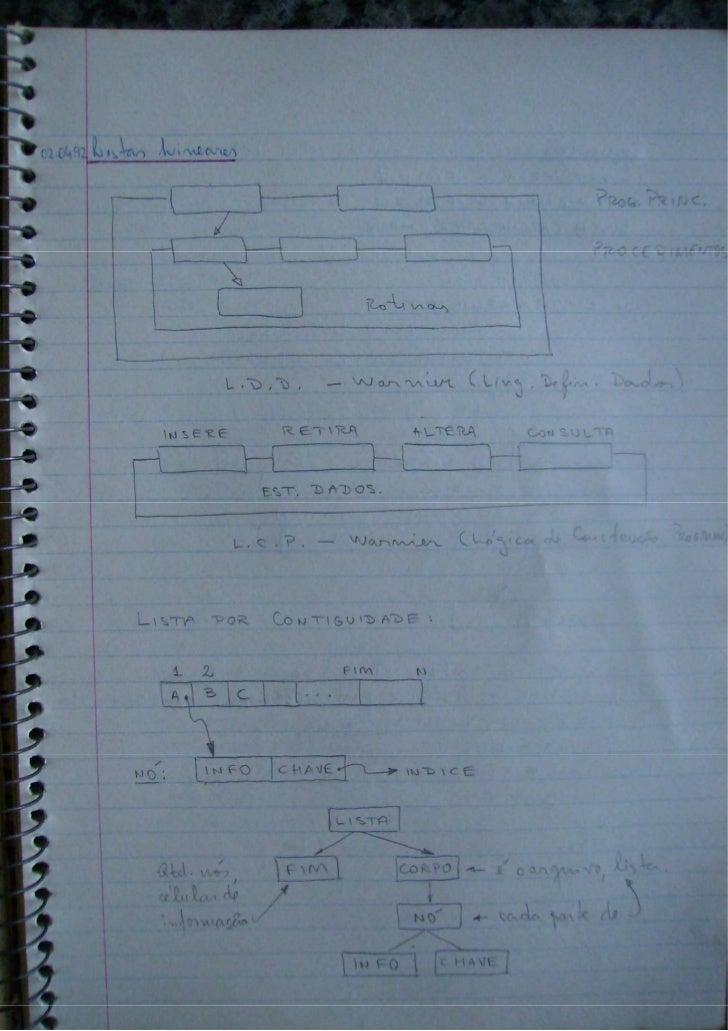 Algoritmos para estruturas de dados