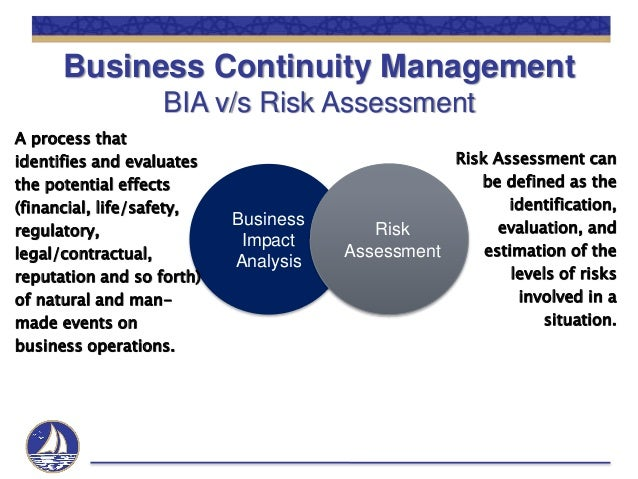 Risk Assessment Business Continuity Management