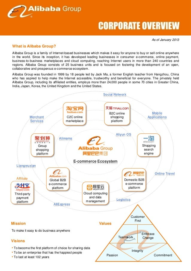 As of January 2013What is Alibaba Group?Alibaba Group is a family of Internet-based businesses which makes it easy for any...