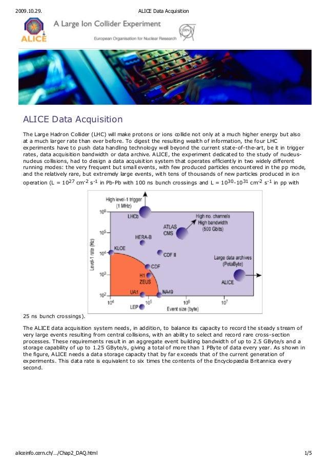 Alice data acquisition
