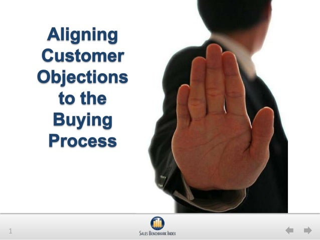Aligning Customer Objections to the Buying Process Map