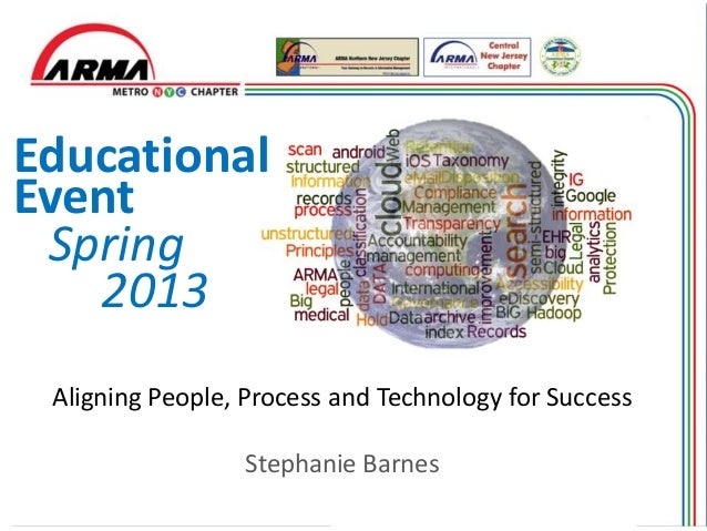 EducationalEvent Spring   2013 Aligning People, Process and Technology for Success                 Stephanie Barnes