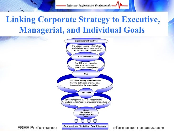 tasks on apple organizational management and performance Apple's organizational structure 5 the operational plan is the key to run an entire organization this includes all areas such as finance, human resources, manufacturing, marketing, etc apple is knows for its lenient business thinking (essays, uk, 2013.