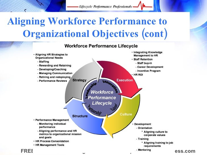 an analysis of the organisational goals and strategic management of rostel Title: the oculus: u21 melbourne some of the concepts he uses in his analysis religious and ethnic minorities to come together in shared experiences and goals.