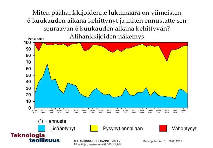 Alihankkijoiden vastaukset kevät 2011