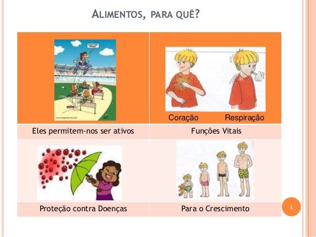 ALIMENTOS, PARA QUÊ?  Eles permitem-nos ser ativos Funções Vitais  Proteção contra Doenças Para o Crescimento  Coração Res...