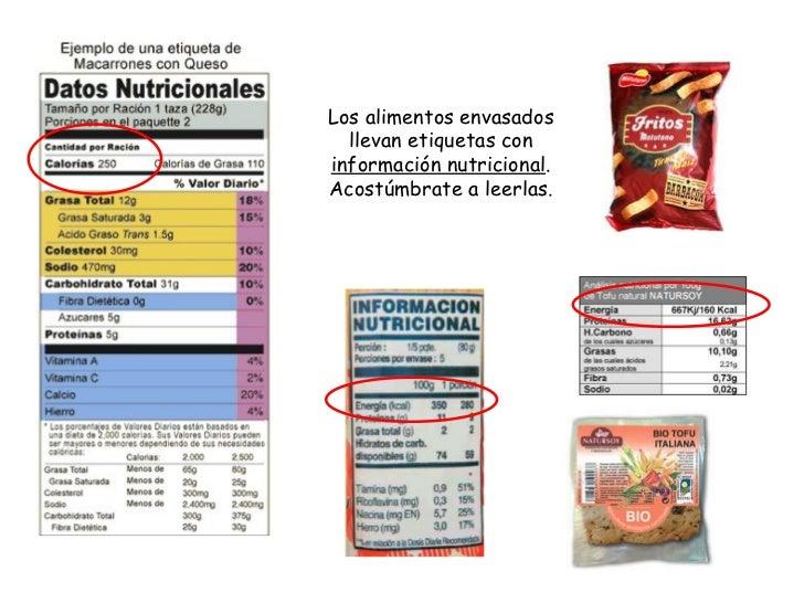 Alimentacion y nutricion - Contenido nutricional de los alimentos ...