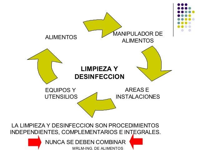 Protocolos de limpieza y desinfecci n en cocina limpieza for Manual de limpieza y desinfeccion en restaurantes