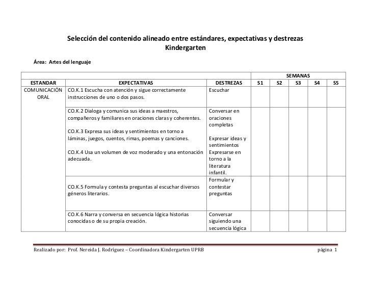 Alineación de estándares, expectativas y destrezas de Kindergarten – Departamento de Educación