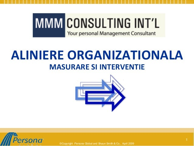 ALINIERE ORGANIZATIONALA       MASURARE SI INTERVENTIE                                                          ...