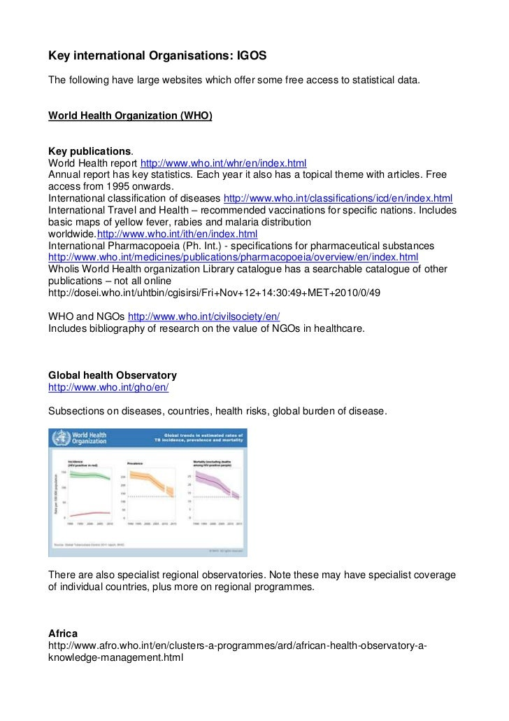 Global Health recommended websites