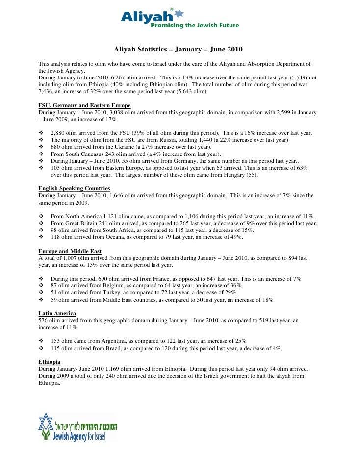 Aliyah Statistics January-June 2010