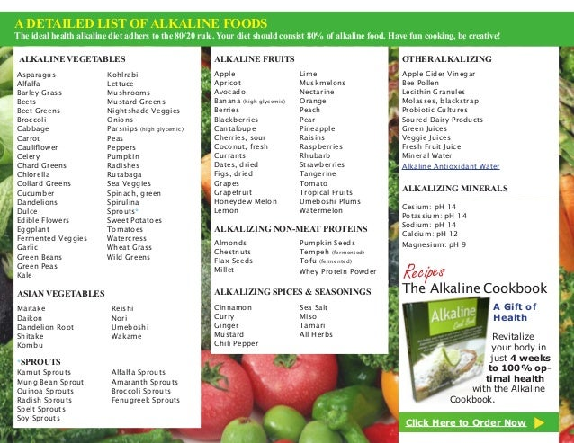 List Of Alkaline Foods And Fruits