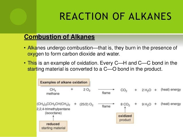 Alkane examples
