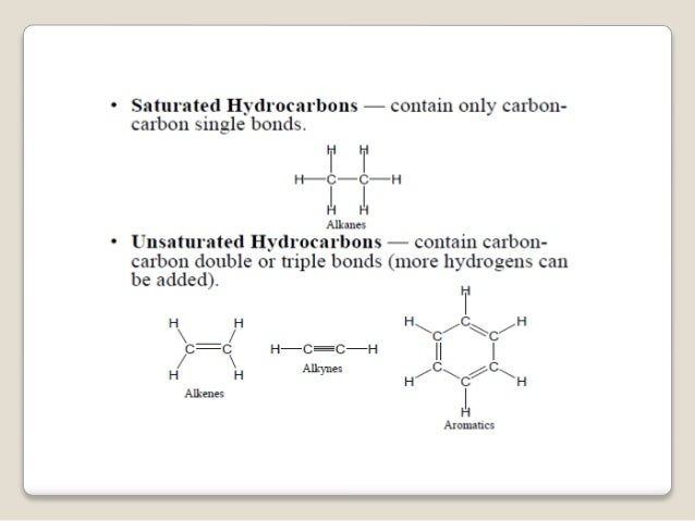 alkanes and alkenes This is the mechanism for numerous reactions with alkenes water reacts with alkenes, slitting into oh-and h + ions, forming an alcohol when bonded to the alkene.