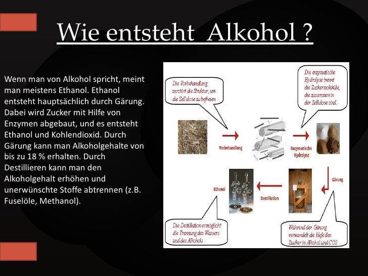 What Is Ethanol >> Alkohol