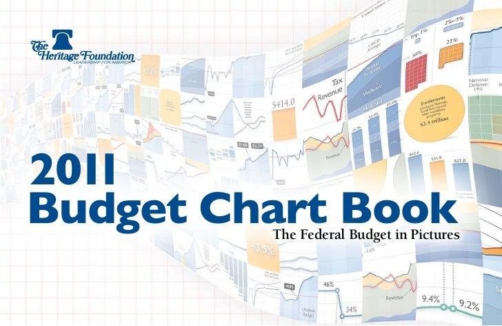 2011 Budget Chart Book