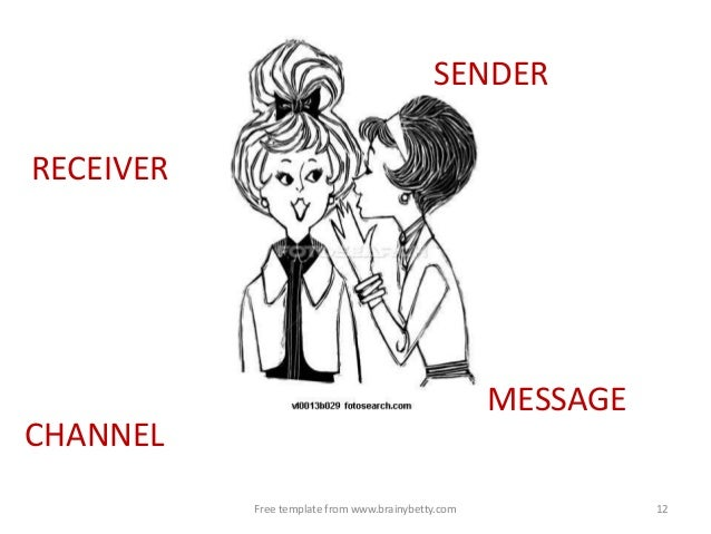 Business Communication: Important Concepts