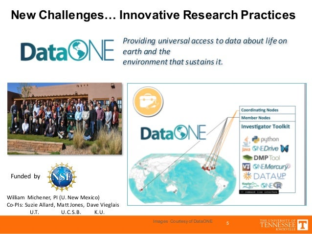 Research data services