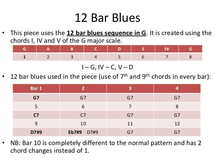 Blues revision everything you need to know for 12 bar blues table
