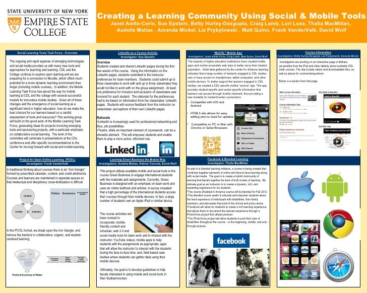 Creating a Learning Community Using Social & Mobile Tools                                                                 ...