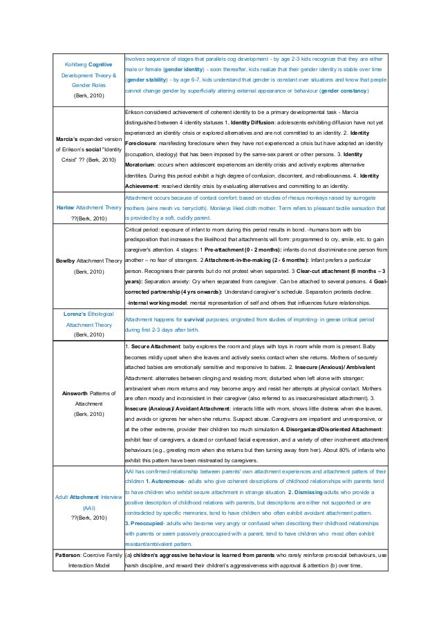 Sqa Higher History Extended Essay Plan Sheet 2013