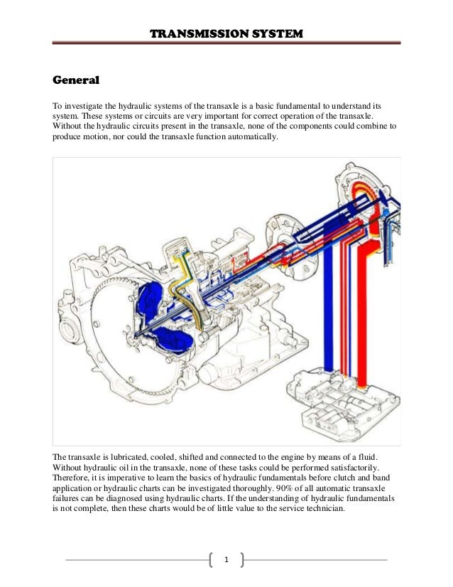 TRANSMISSION SYSTEMGeneralTo investigate the hydraulic systems of the transaxle is a basic fundamental to understand itssy...