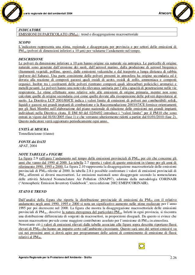 h a n g e Vi e  N y bu to  ATMOSFERA  INDICATORE EMISSIONI DI PARTICOLATO (PM10) : trend e disaggregazione macrosettoriale...