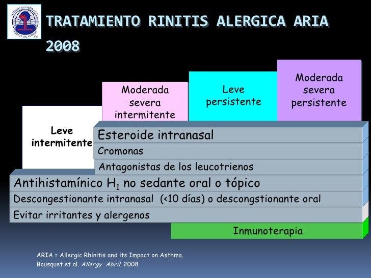 allergic rhinitis steroid spray
