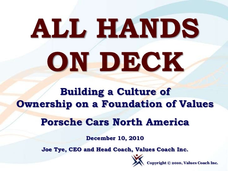 ALL HANDS ON DECK<br />Building a Culture of Ownership on a Foundation of Values<br />Porsche Cars North America<br />Dece...