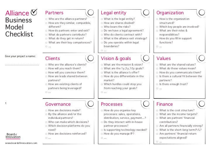 Alliance Business Model Checklist Template By Board Of
