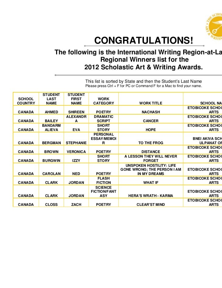 CONGRATULATIONS!              The following is the International Writing Region-at-Large                             Regio...