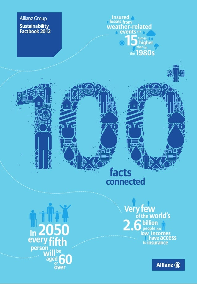 Allianz Sustainability: 100 Facts connected
