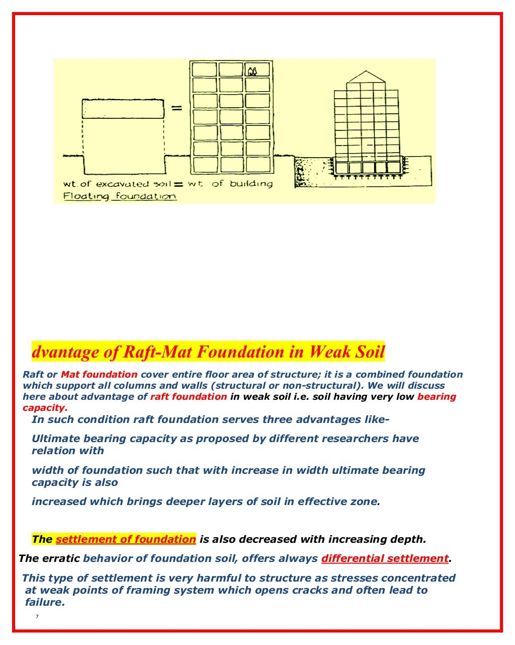 analysis of thick raft foundation with different type of f e