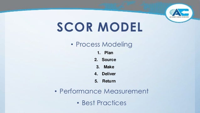scor dp The dp-3 computer program saves time, reduces the chance of error, and gives you a wealth of information it provides unlimited scoring and interpretation, graphical representation of scores, scale pattern analysis and scale-by-scale item analysis, individualized intervention activities, and clinician and parent reports.