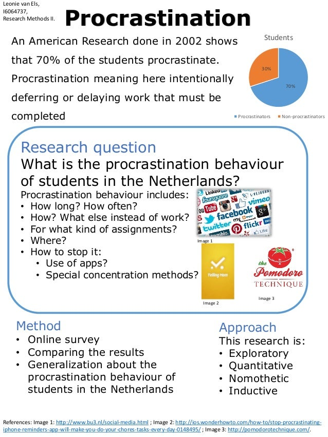Procrastination Definition Essay