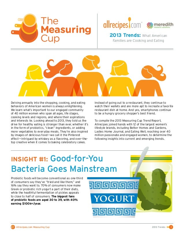 Allrecipes Measuring Cup Trend Report - 2013 Food Trends