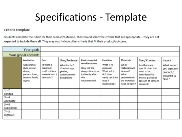 Personal Evaluation Template | BestSellerBookDB