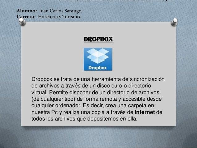 UNIVERSIDADA TECNICA PARTICULAR DE LOJA Alumno: Juan Carlos Sarango. Carrera: Hotelería y Turismo. DROPBOX Dropbox se trat...