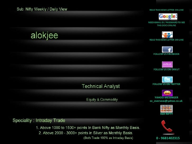ALOK WEEKLY NIFTY VIEW 30 JAN TO 4 FEB 2011