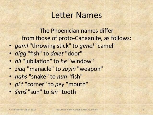 The Origin Of The Alphabet