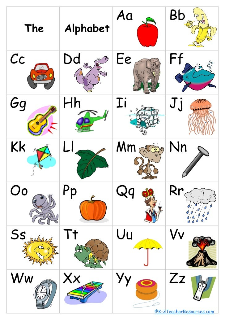 Verbs For Every Letter Of The Alphabet